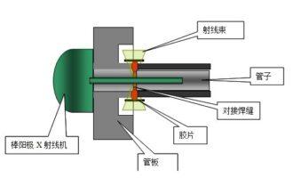 管子管板对接焊缝的棒阳极X射线照相技术应用