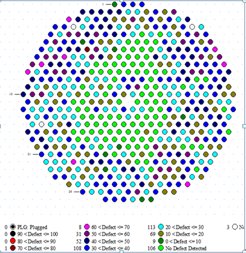 裂纹玻璃矢量图