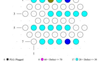 旋转超声(IRIS)壁厚减薄典型案例(二)