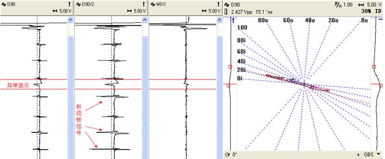 浅谈涡流检测现场异常信号处理分析