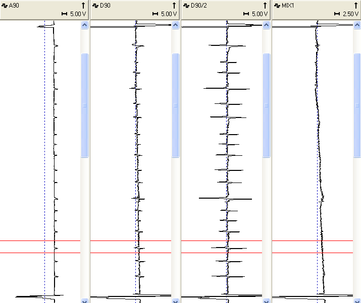 涡流检测速度对微小缺陷检出率的影响