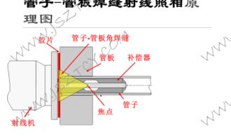 专利1-两段式补偿器